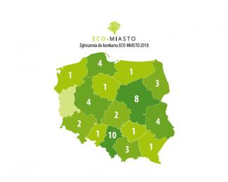 Zabrze w konkursie ECO-MIASTO 2018!