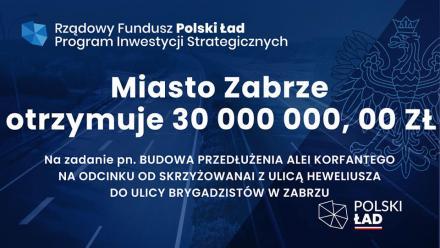 35 mln rządowego dofinansowania dla Zabrza